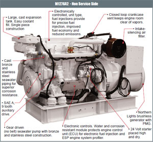 Nissan patrol gr   y61 series service manual in addition Hard 332010 additionally M1276a Series Generators together with Watch besides Single Cylinder Engine Timing Diagram. on engine exhaust diagram