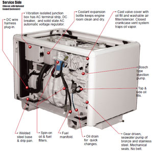 Northern Lights M773LW3 generator features