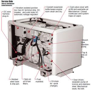 Northern Lights M773LW3 Generator from Performance Diesel, Inc